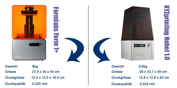 sla 3D Drucker Vergleich technische daten_